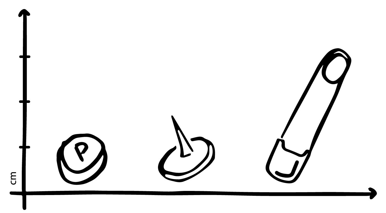 Einzigartig klein