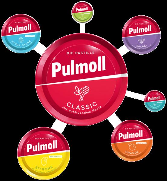 Pulmoll Vertrieb